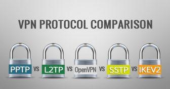 Porównanie protokołów VPN: PPTP vs L2TP vs OpenVPN