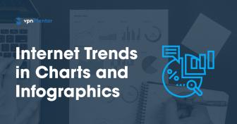 Trendy internetowe 2018 – Infografiki statystyki i fakty